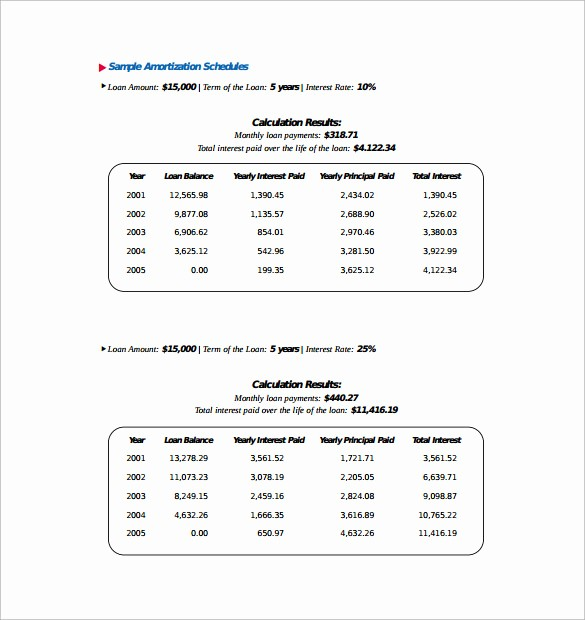 Amortization with Balloon Payment Calculator Luxury Loan Amortization Calculator 9 Download Free Documents