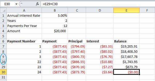 Amortize A Loan In Excel Awesome Loan Amortization Schedule In Excel Easy Excel Tutorial