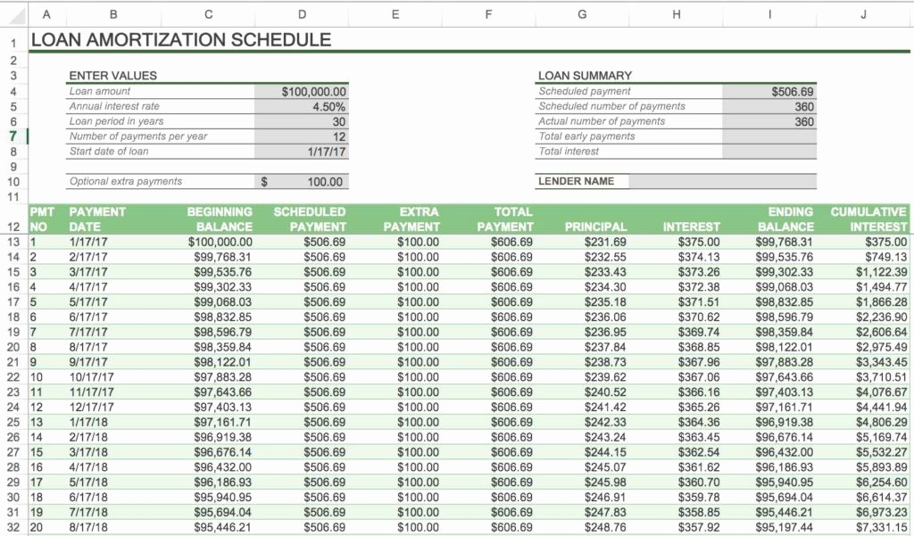 Amortize A Loan In Excel Awesome Loan Amortization Spreadsheet Spreadsheet Templates for