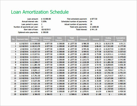 Amortize A Loan In Excel Best Of How to Make A Bond Amortization Table In Excel How to