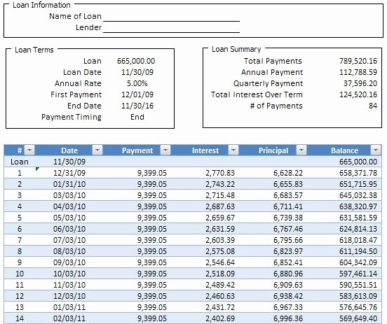 Amortize A Loan In Excel Best Of Simple Loan Amortization Schedule Calculator In Excel