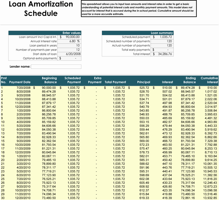 Amortize A Loan In Excel Unique Auto Loan Calculator Excel Template Download Loan