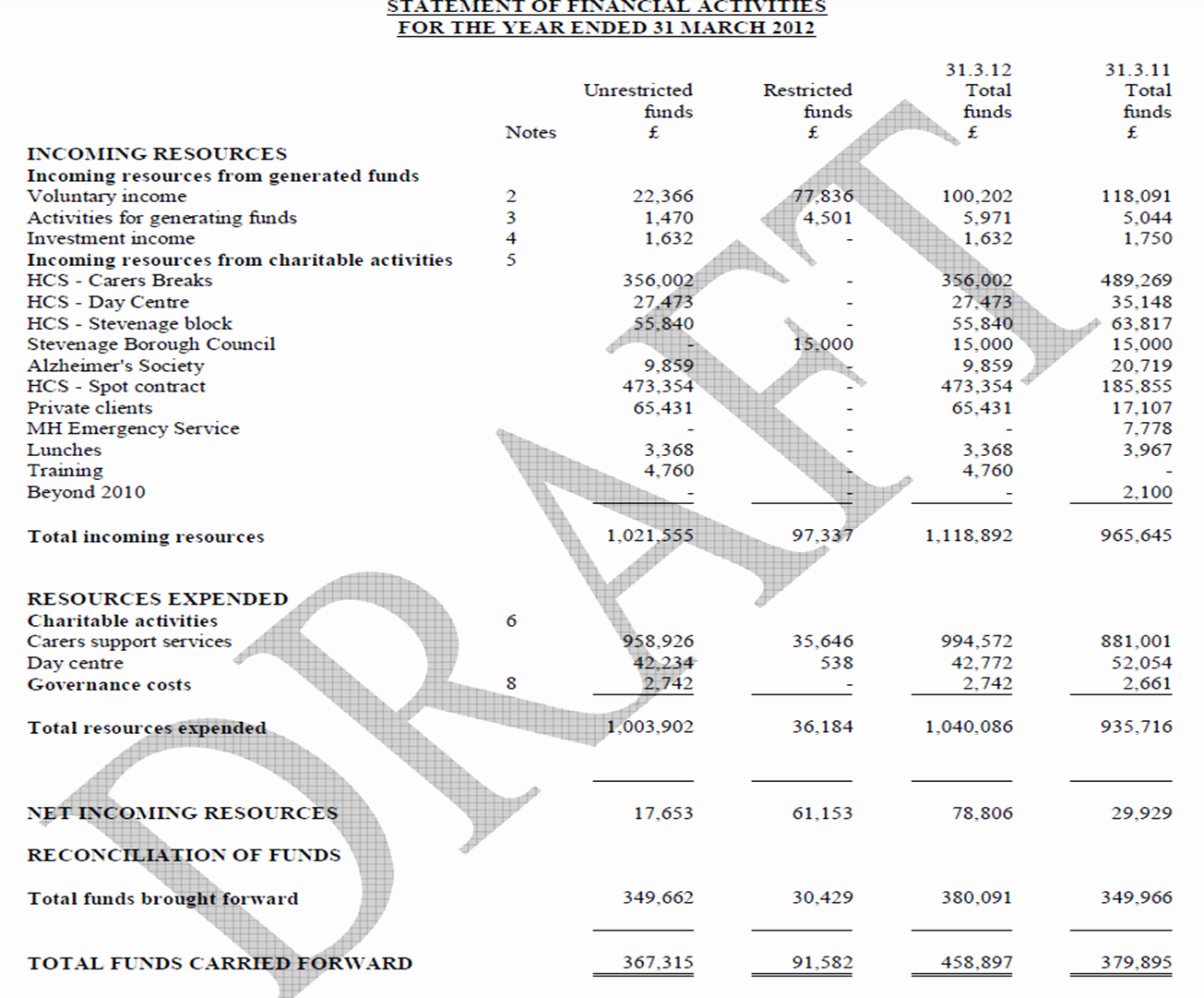 Annual Profit and Loss Statement Best Of 301 Moved Permanently