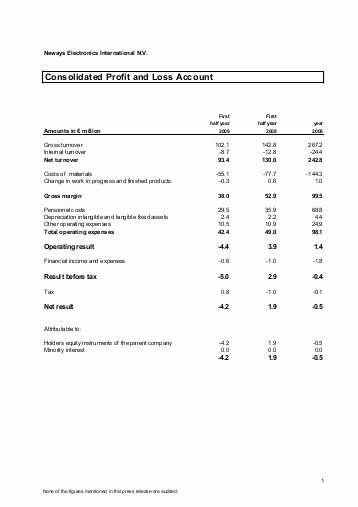 Annual Profit and Loss Statement Best Of Annual Profit and Loss Statement James Cook University