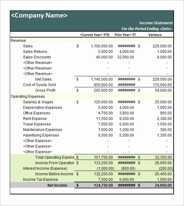 Annual Profit and Loss Statement Fresh Annual Profit and Loss Statement Template and 17 Free