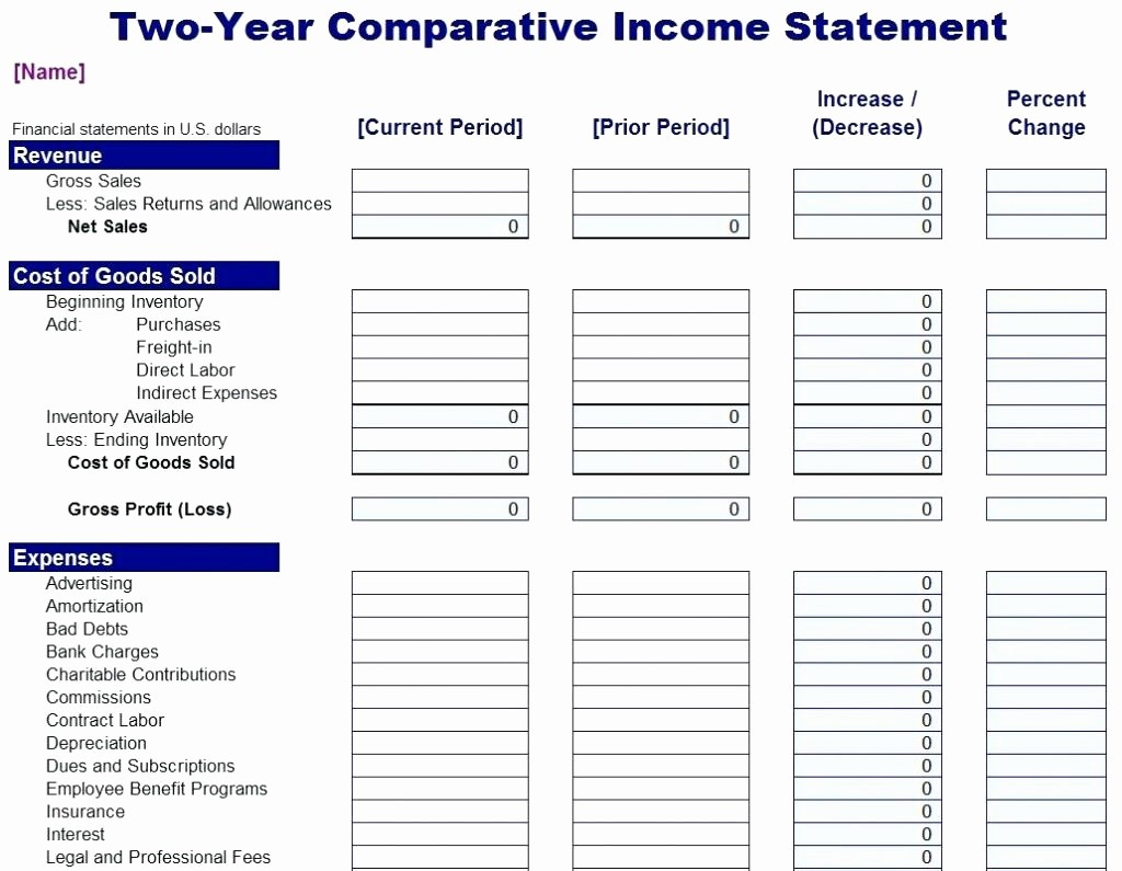 Annual Profit and Loss Statement Inspirational Template Yearly Profit and Loss Template Simple for Self
