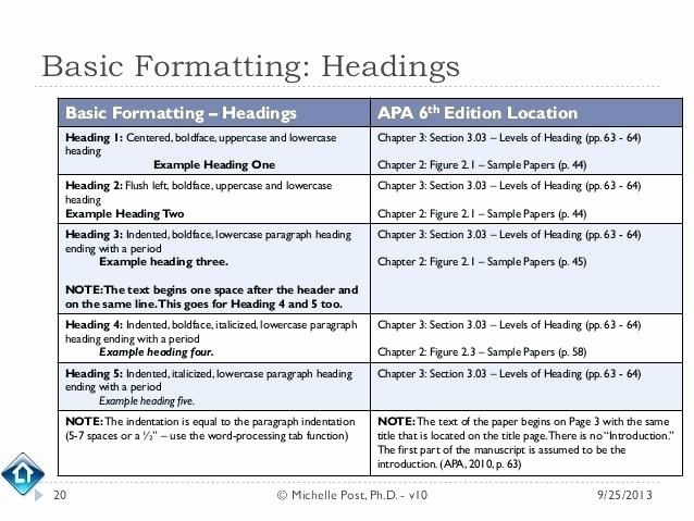 Apa 6th Edition Paper format Elegant Apa 6th Edition format Example Paper