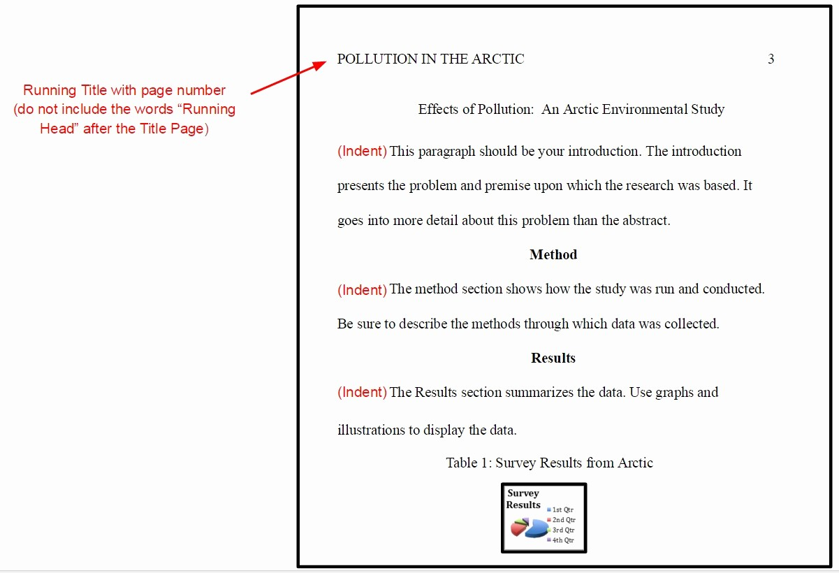 Apa format for A Report Fresh Apa formatting Rules for Your Paper