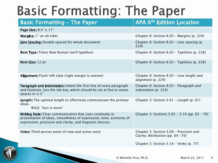 Apa format Paper 6th Edition Inspirational Apa 6th Ed Ms Word 2007 Template Tutorial V1