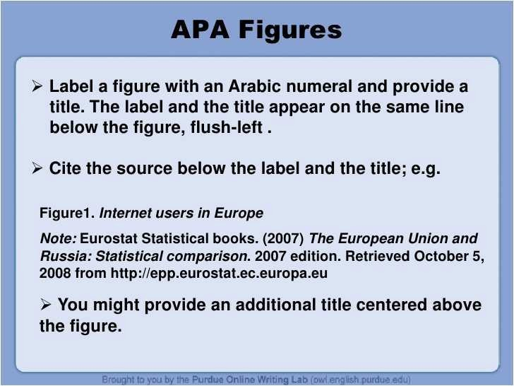 Apa format software Free Download Elegant Citing Tables Figures Apa 6th Ed Citation Guide