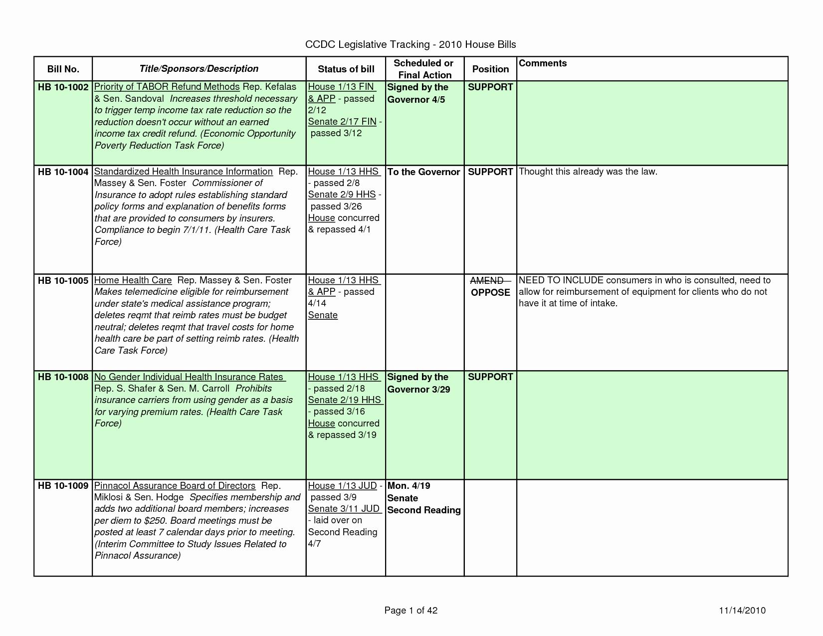 Apa format Template Open Office Beautiful Supplement Tracking Spreadsheet