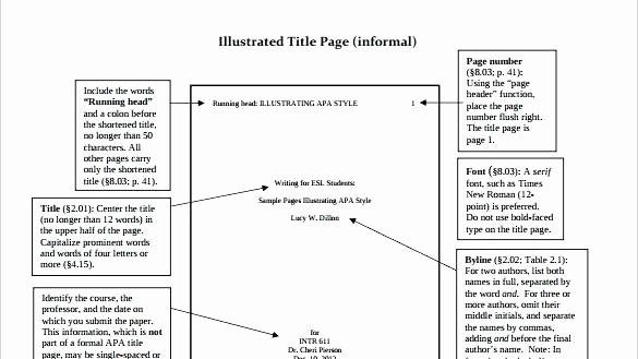 Apa Paper Template Google Docs Fresh Discreetliasons