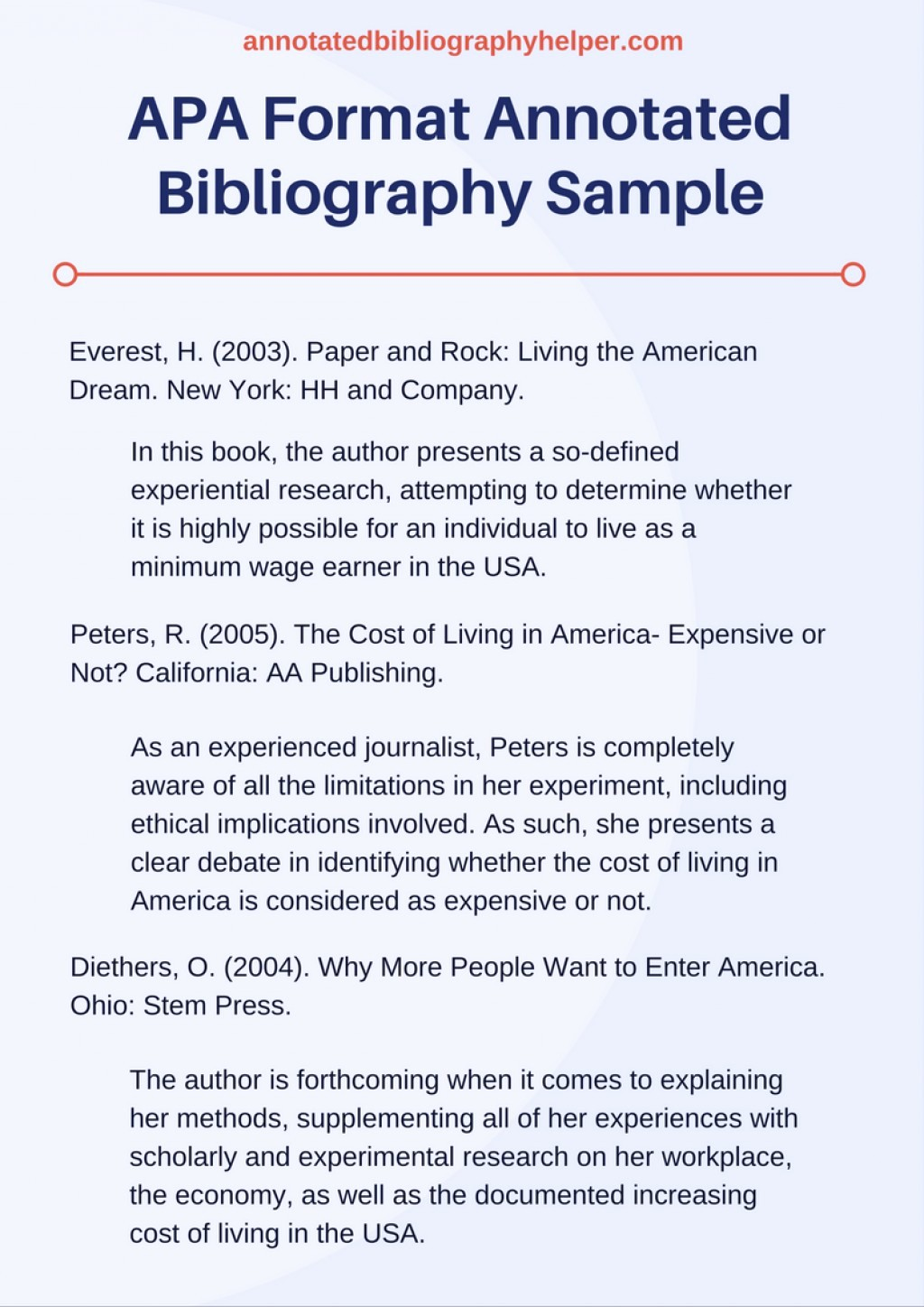 Apa Template for Open Office Lovely 021 Mla Annotated Bibliography Example Template Apa