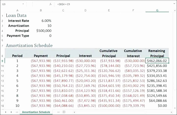 Auto Amortization Calculator Extra Payments Beautiful Amortization Schedule with Extra Payments Excel Loan
