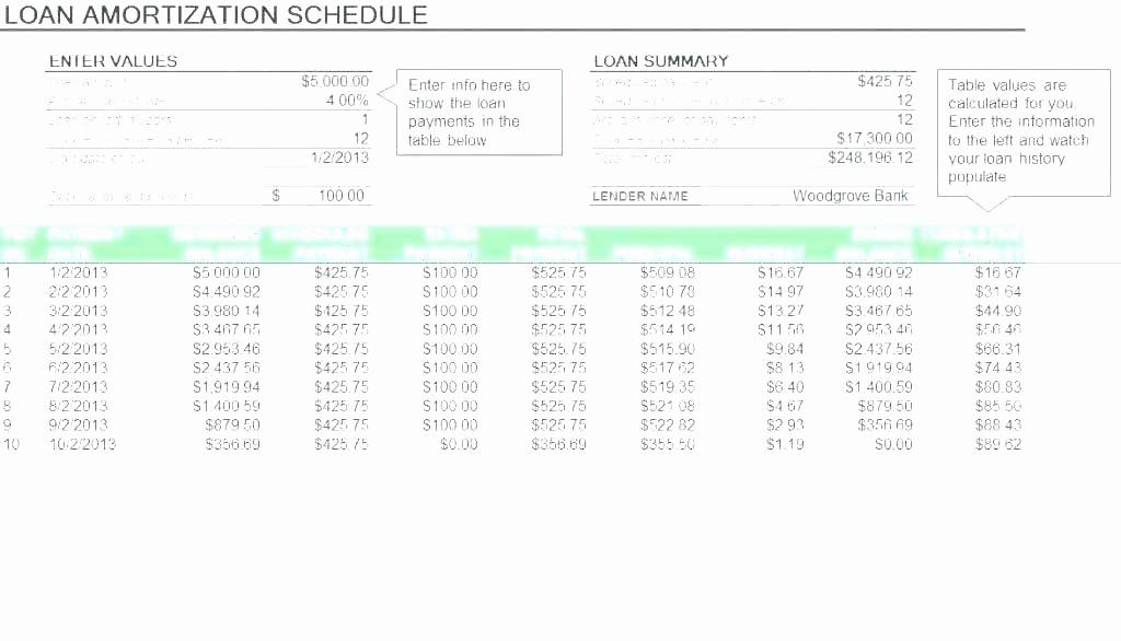 Auto Amortization Calculator Extra Payments Beautiful Auto Loan Amortization Excel Spreadsheet Loan Amortization