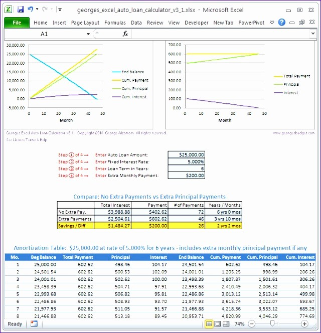 Auto Amortization Calculator Extra Payments Fresh 6 Loan Repayment Excel Template Exceltemplates