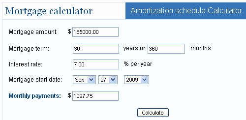 Auto Amortization Calculator Extra Payments Lovely Amortization Table Bankrate