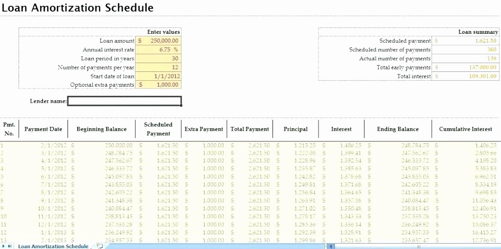 Auto Amortization Calculator Extra Payments Lovely Calculator Excel Loan Repayment formula Elegant