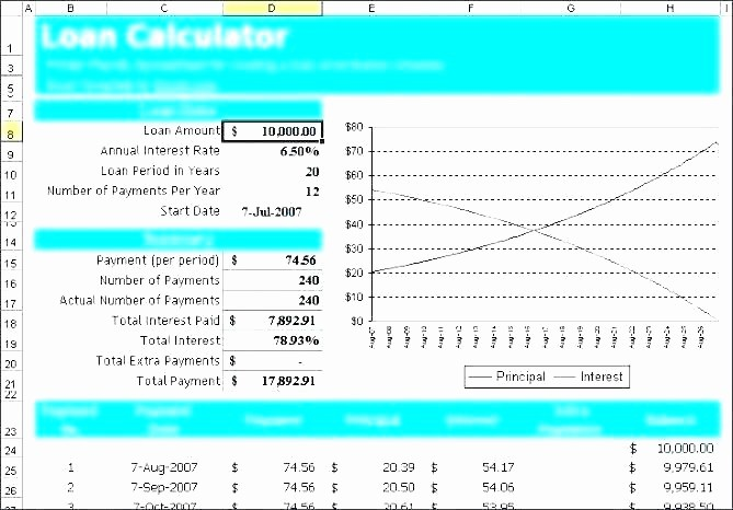Auto Amortization Calculator Extra Payments Lovely Loan Amortization Schedule Template Template Beautiful Car