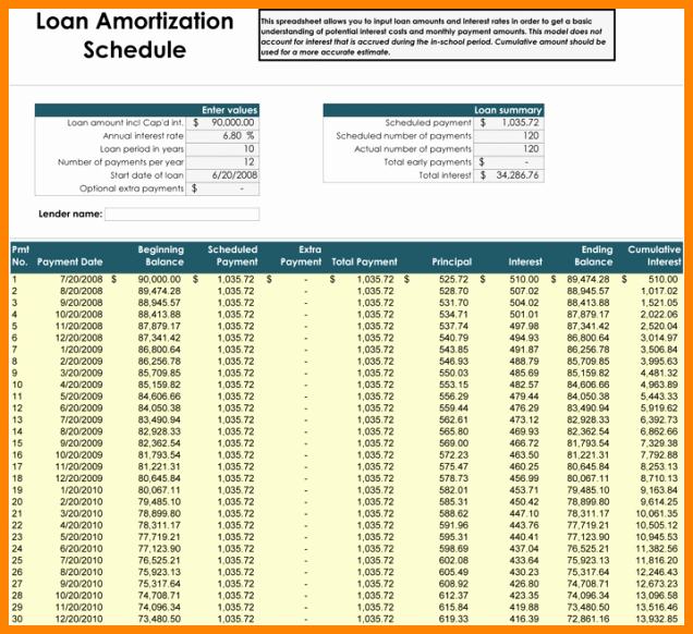 Auto Amortization Calculator Extra Payments New 11 Amortization Schedule Extra Payments Excel