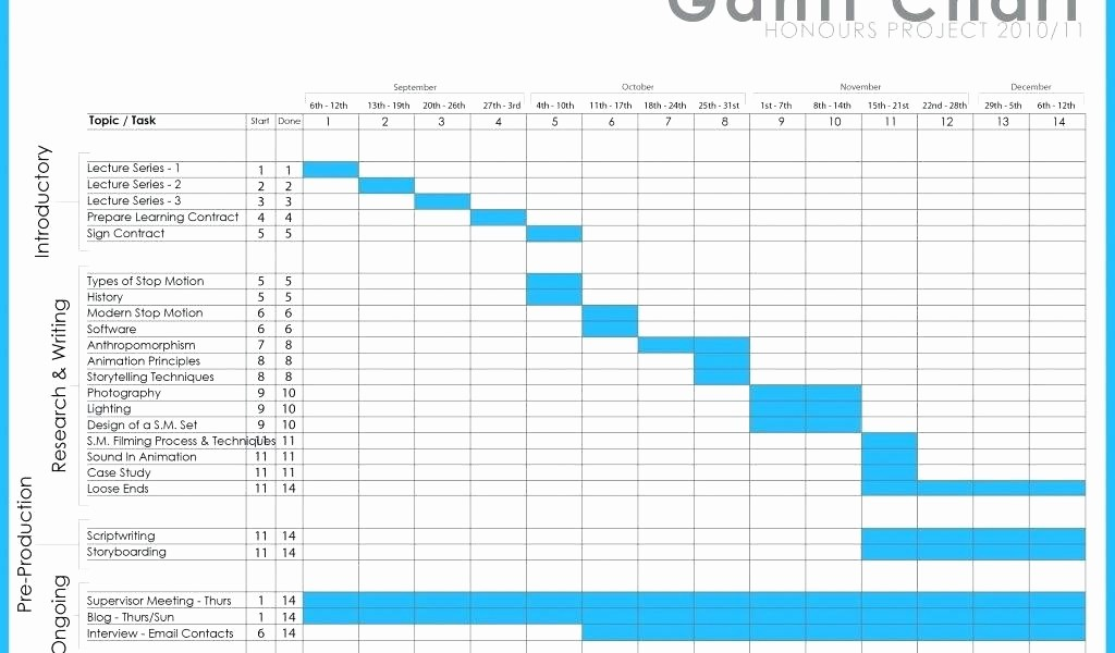 Avery 5877 Template for Word Best Of Hourly Chart Template Excel How to Make Gantt In Ms 2007