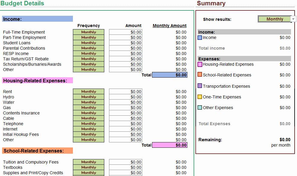Basic Budget Worksheet College Student Inspirational My University Money Interactive Student Bud