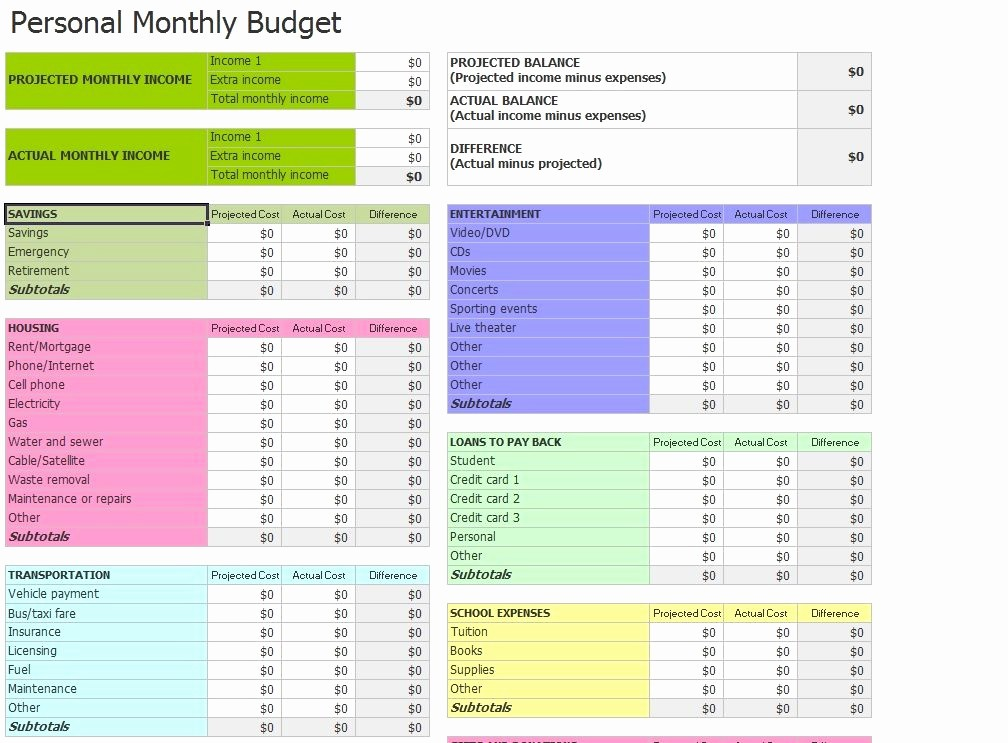 Basic Budget Worksheet College Student Unique Bud Worksheet Template for College Student Kidz