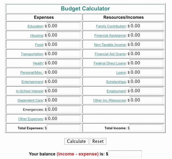 Basic Budget Worksheet College Student Unique Taking Control Of Your Finances