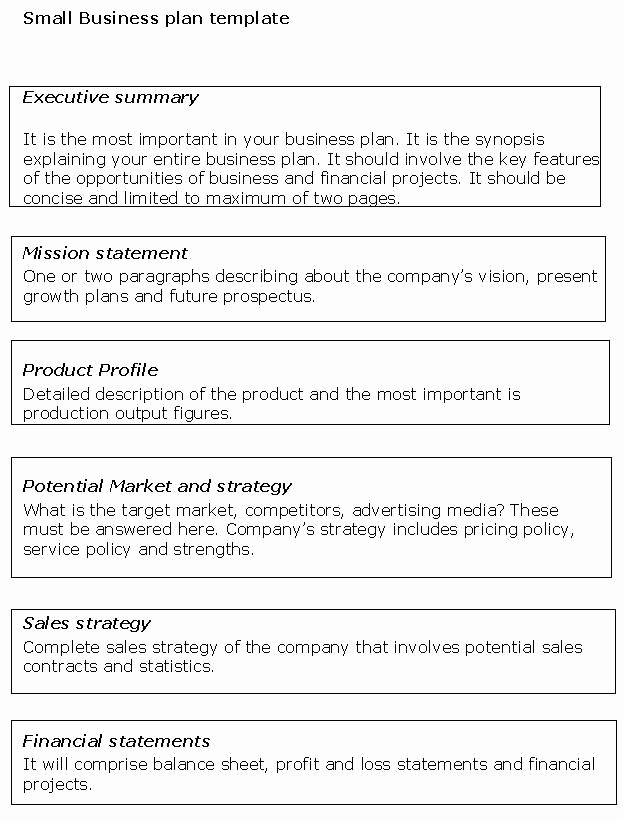 Basic Business Plan Template Free Fresh Simple Small Business Plan Samples Google Search