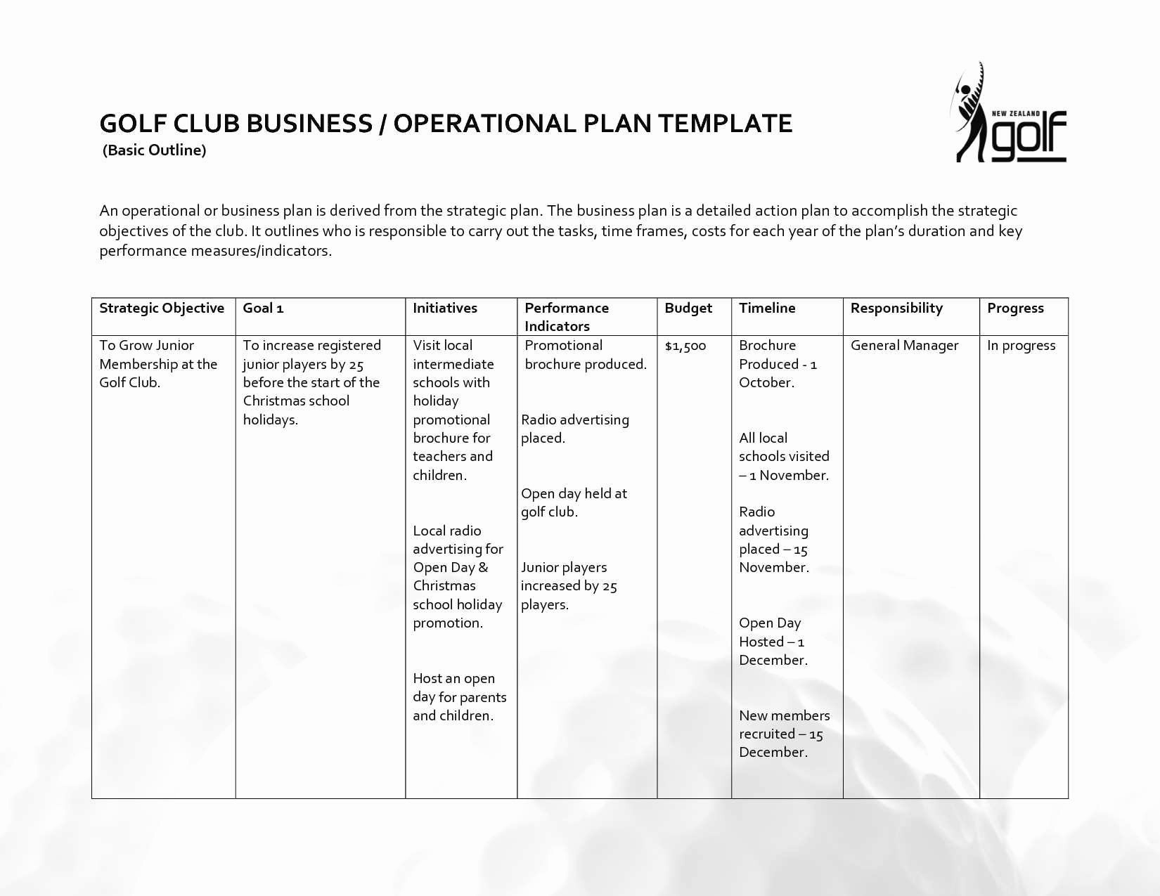 Basic Business Plan Template Free Luxury Inspirational Business Plan Template Pdf Australia