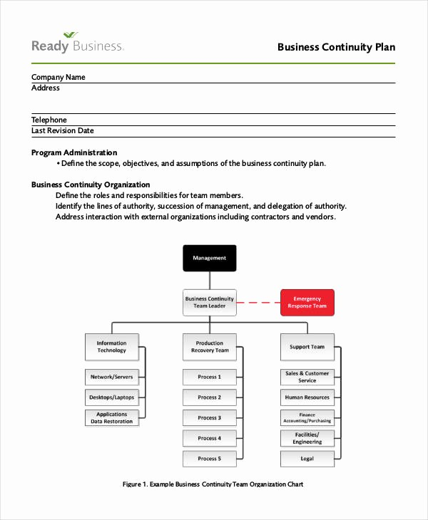Basic Business Plans Templates Free Awesome Basic Business Plan Templates 12 Free Pdf format