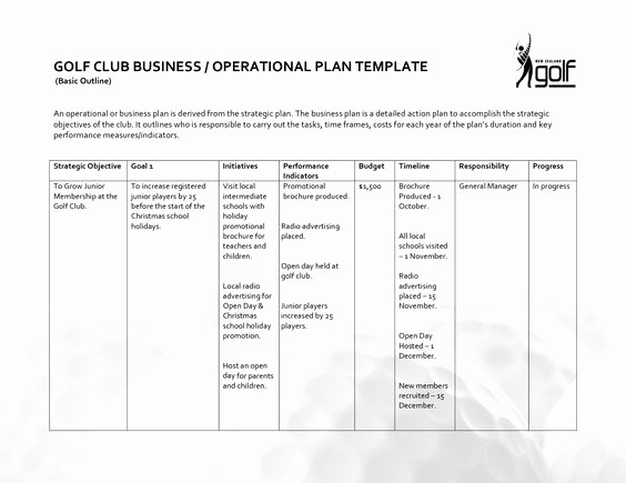 Basic Business Plans Templates Free Fresh Basic Business Plan Outline Sample