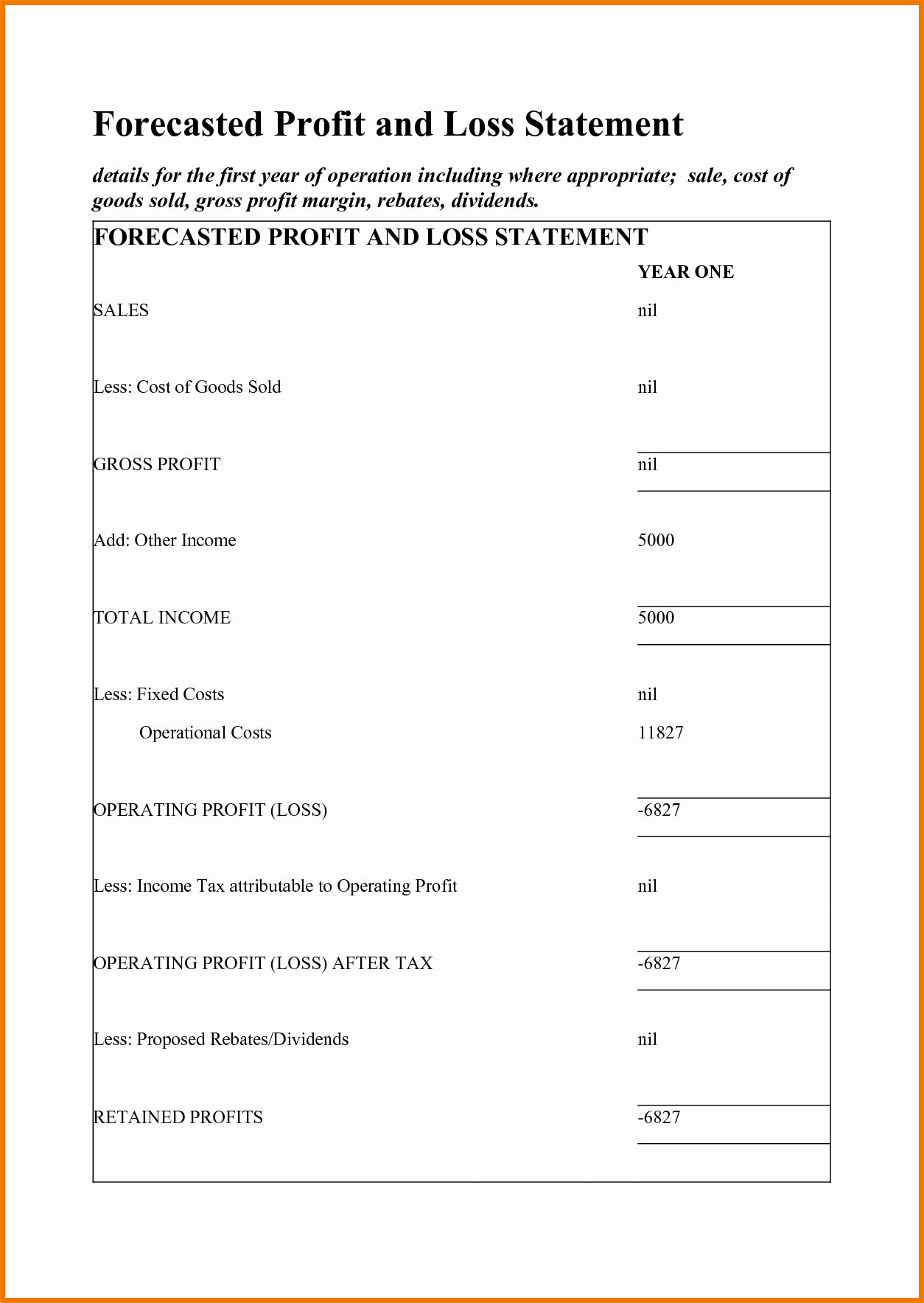 Basic Profit and Loss Template Elegant Simple Profit and Loss Portablegasgrillweber