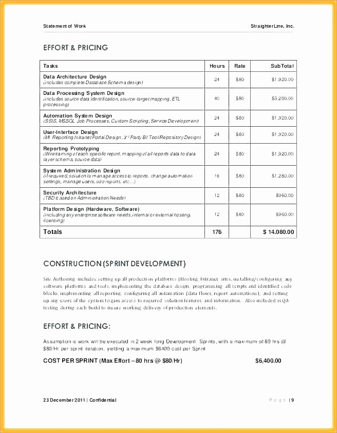 Basic Scope Of Work Template Best Of Basic Statement Work Template Simple – Tailoredswift