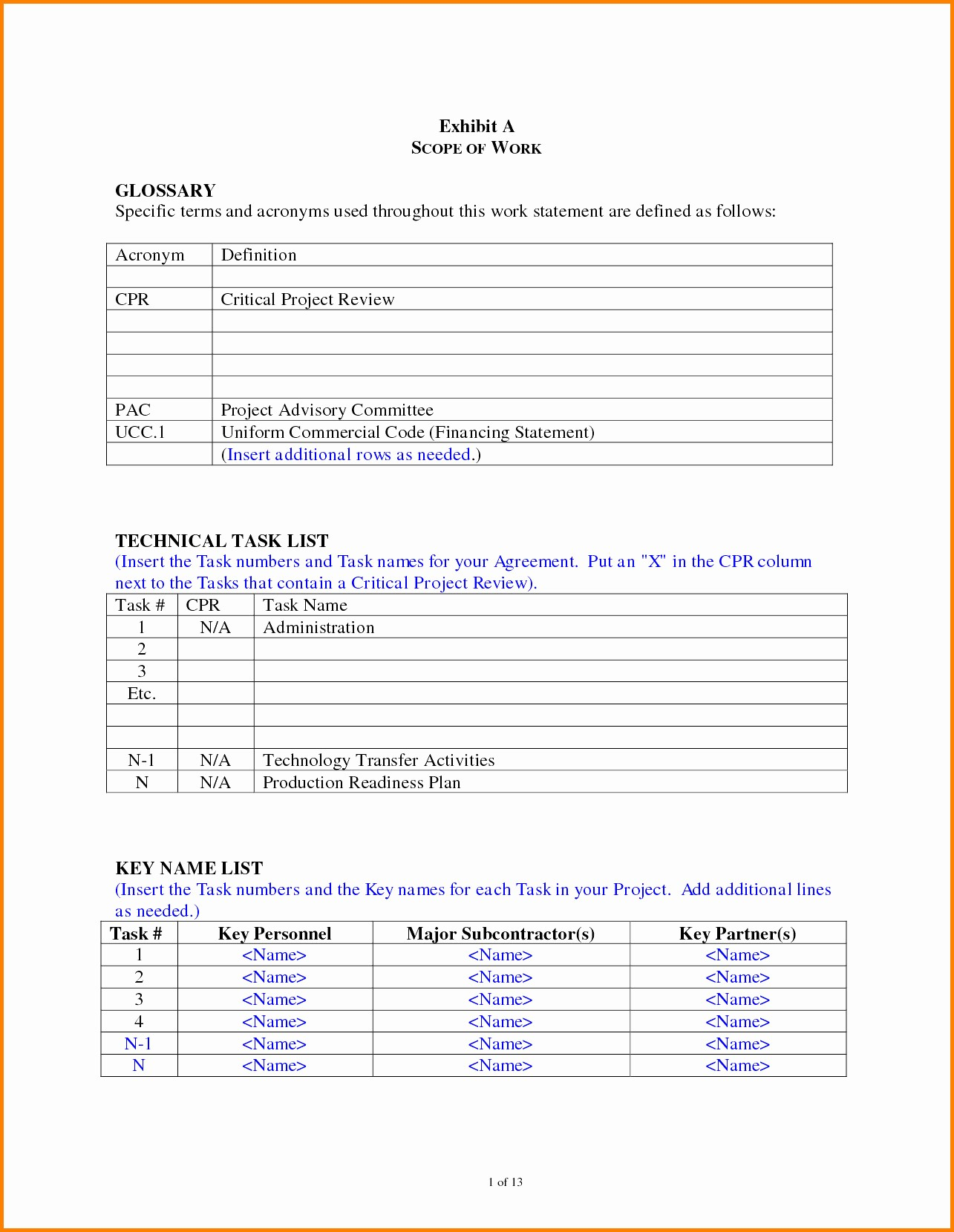 Basic Scope Of Work Template Inspirational Basic Scope Work Templates