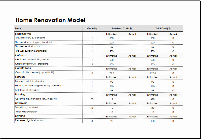 Bathroom Remodel Project Plan Template Fresh Home Renovation Model Template for Excel