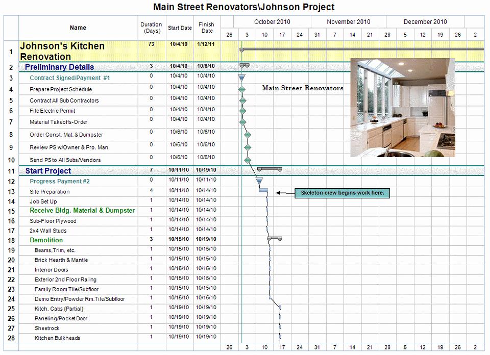 Bathroom Remodel Project Plan Template Luxury Renovation Work Schedule Template