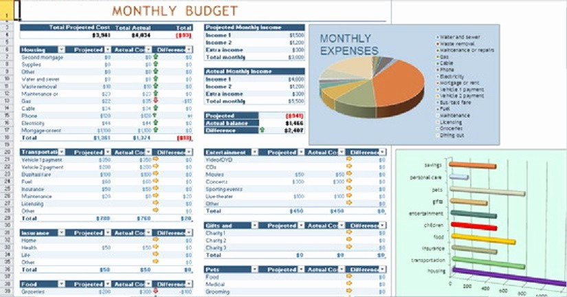 Best Budget Excel Template 2016 Awesome Excel Family Bud Template Uk