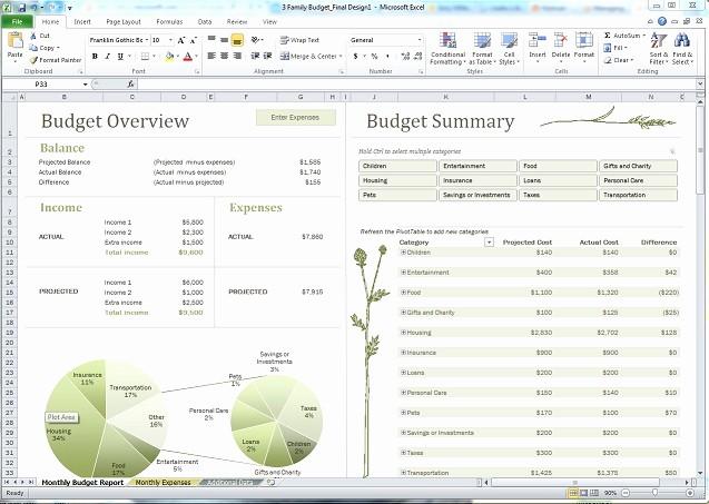 Best Budget Excel Template 2016 Fresh Microsoft Bud Template Salonbeautyform