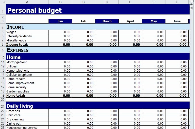 Best Budget Excel Template 2016 Inspirational Personal Financial Template Excel Stephen S Blog Page