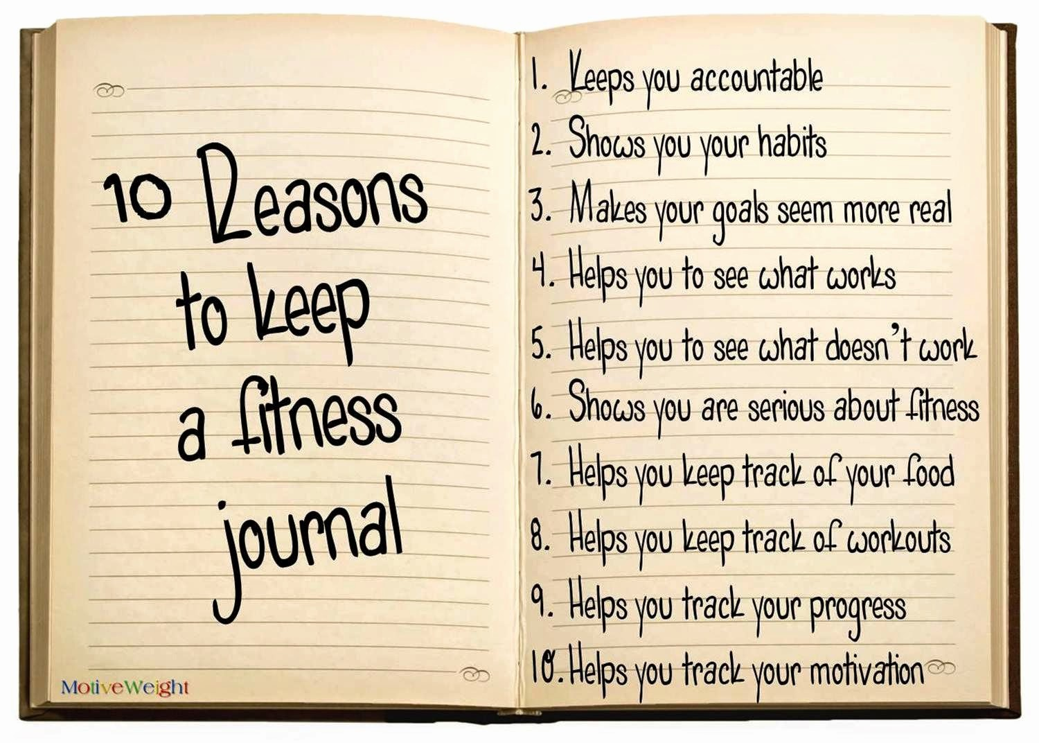 Best Food and Exercise Journal Best Of Stay Healthy Fitness Food Journals Can Help Us Get Back