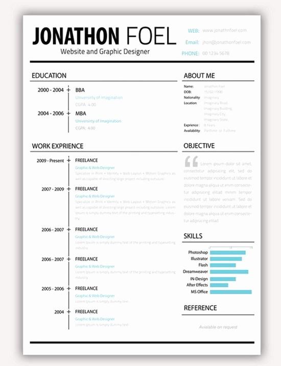 Best Ms Word Resume Template Fresh Best Resume Templates Free
