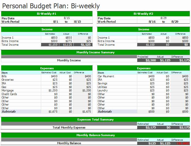 Bi Weekly Bill Pay Template Fresh Bi Weekly Bud Template