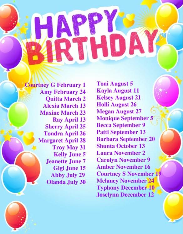 Birthday Wish List Template Printable Elegant 23 Birthday List Templates Free Sample Example format