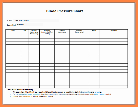 Blank Blood Pressure Tracking Chart Unique Blood Pressure Chart Tracker Filename