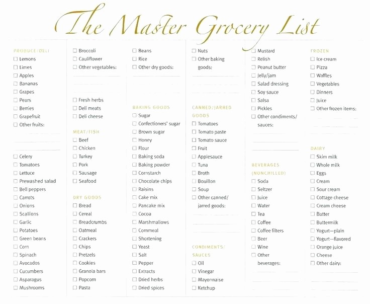 Blank Grocery List with Categories Beautiful Printable Grocery List with Categories Free Shopping