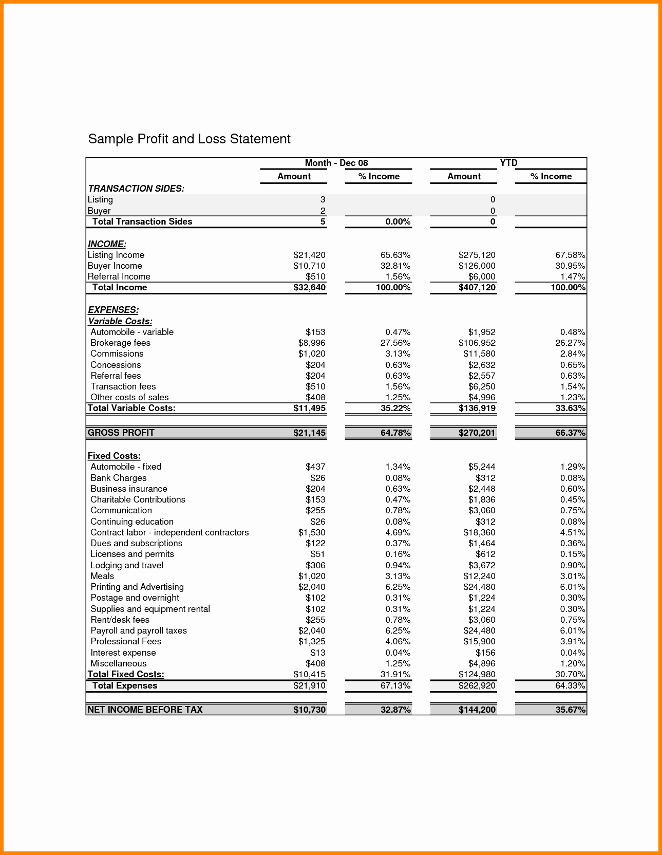 Blank P&l Statement Fresh Basic Profit and Loss Statement Template Mughals