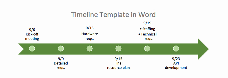 Blank Timeline Template 10 events Awesome Timeline Template Word