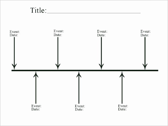 Blank Timeline Template 10 events Elegant 10 Timeline Templates for Kids – Samples Examples