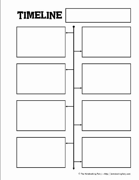 Blank Timeline Template 10 events Inspirational Timeline Notebooking Pages – Notebooking Fairy